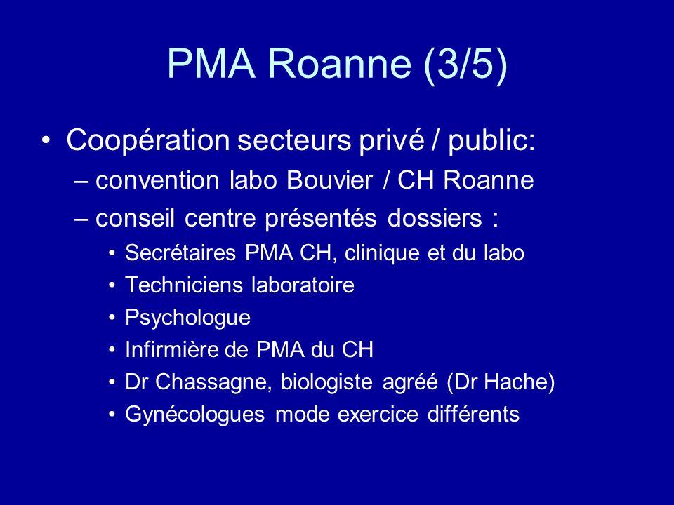 PMA Roanne (3/5) Coopération secteurs privé / public:
