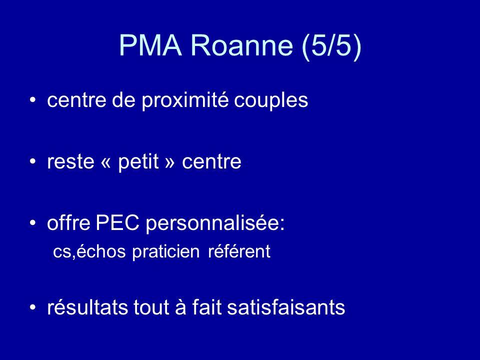 PMA Roanne (5/5) centre de proximité couples reste « petit » centre