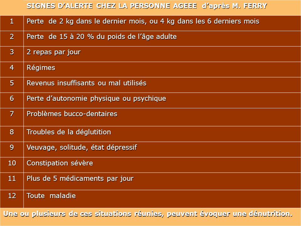 SIGNES D'ALERTE CHEZ LA PERSONNE AGEEE d'après M. FERRY