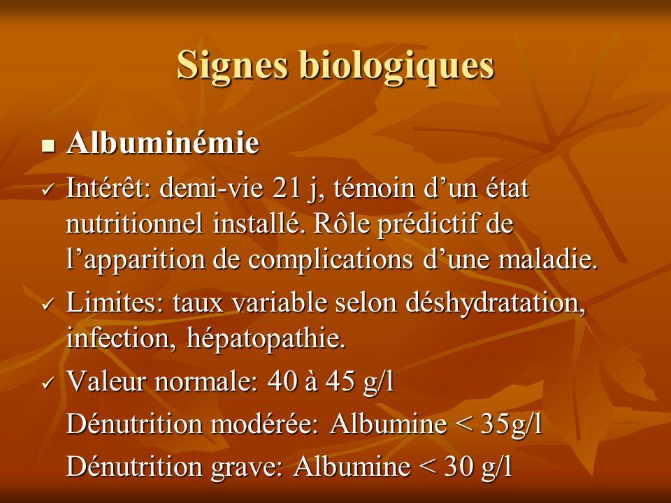 Signes biologiques Albuminémie