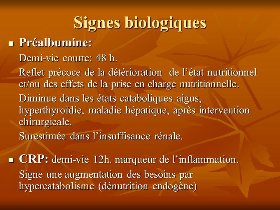 Signes biologiques Préalbumine: