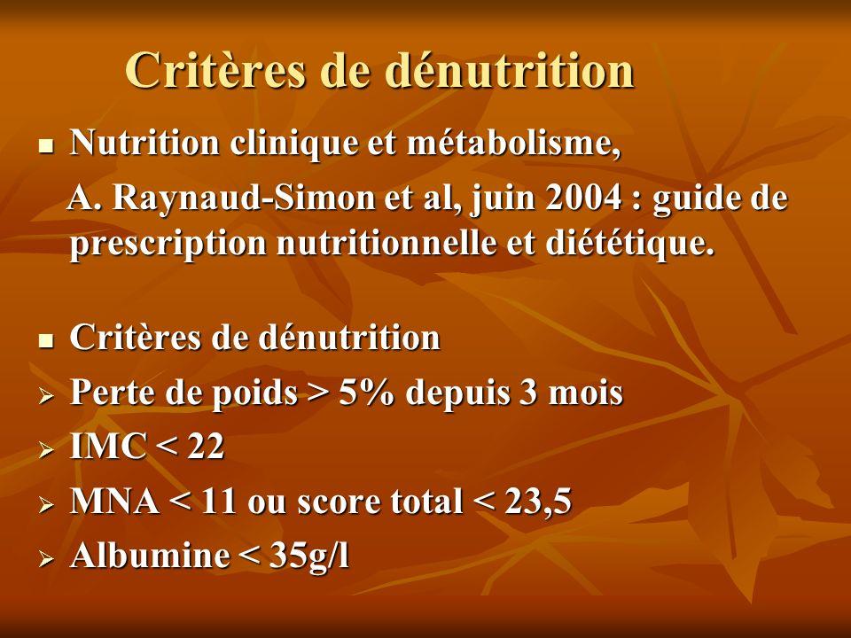 Critères de dénutrition