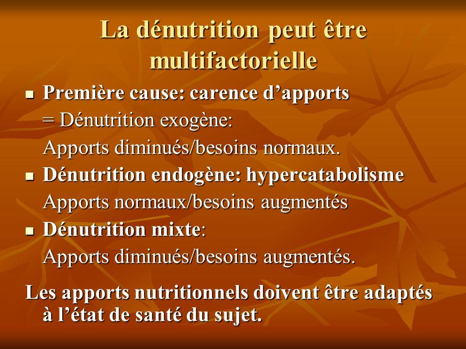 La dénutrition peut être multifactorielle