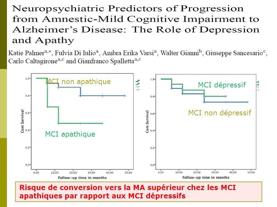 MCI non apathique MCI dépressif. MCI non dépressif. MCI apathique.