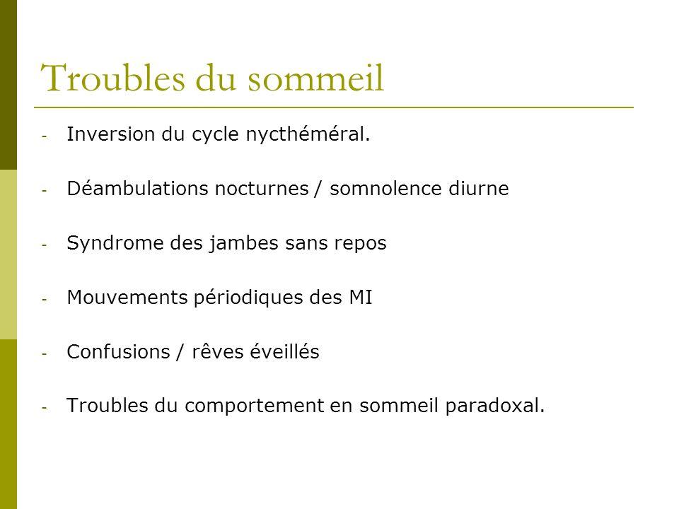 Troubles du sommeil Inversion du cycle nycthéméral.