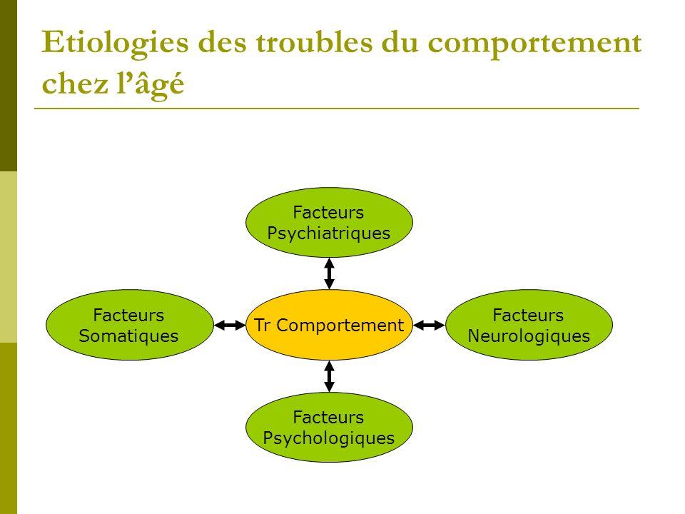 Etiologies des troubles du comportement chez l'âgé