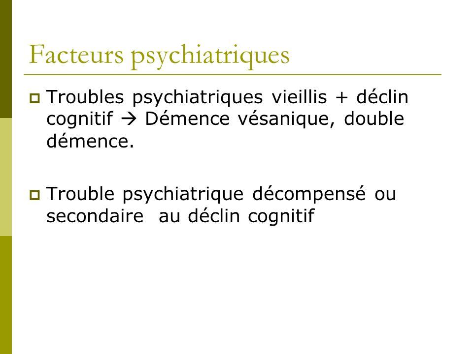 Facteurs psychiatriques