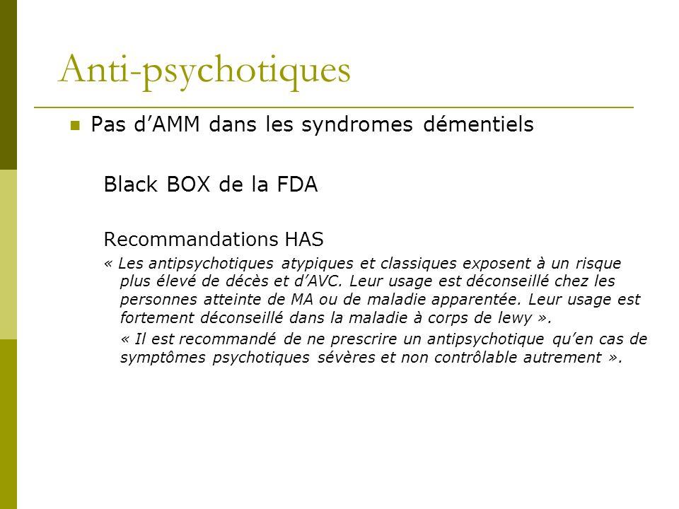 Anti-psychotiques Pas d'AMM dans les syndromes démentiels