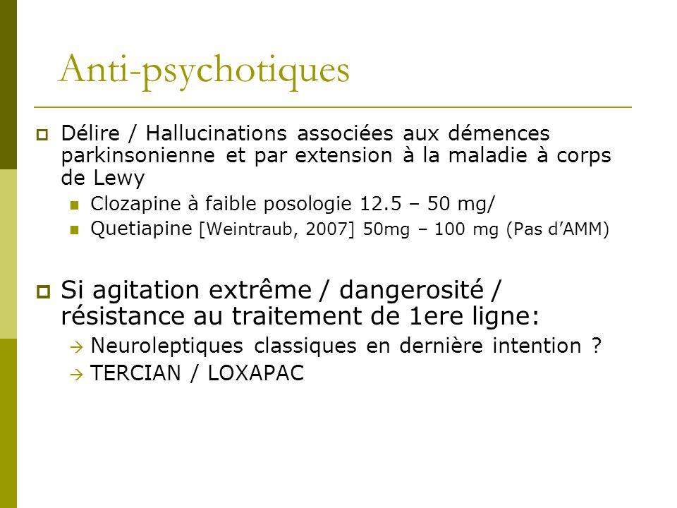 Anti-psychotiques Délire / Hallucinations associées aux démences parkinsonienne et par extension à la maladie à corps de Lewy.