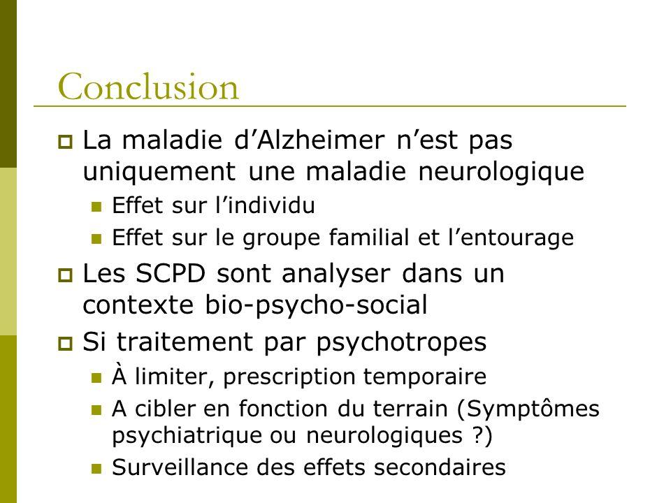 Conclusion La maladie d'Alzheimer n'est pas uniquement une maladie neurologique. Effet sur l'individu.