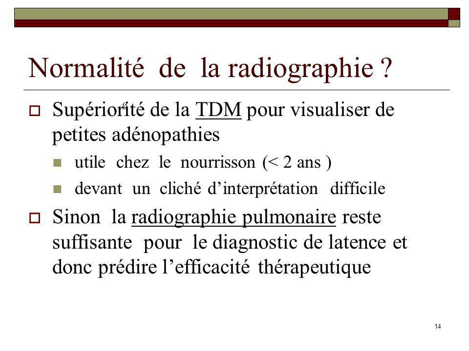 Normalité de la radiographie