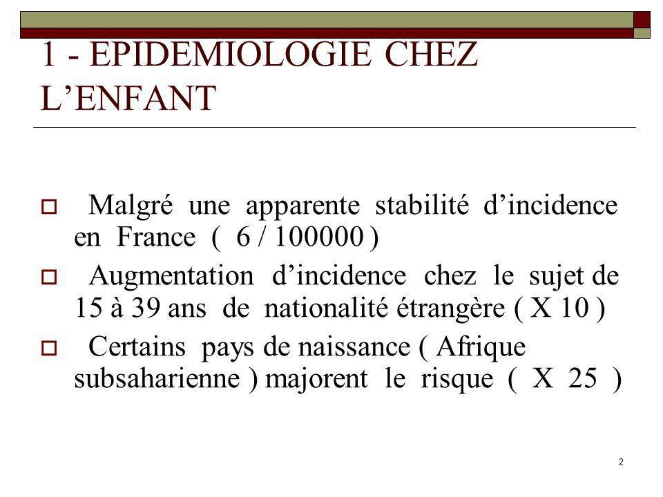 1 - EPIDEMIOLOGIE CHEZ L'ENFANT