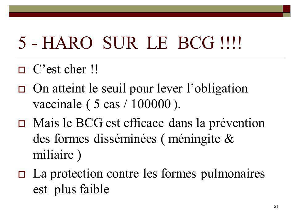 5 - HARO SUR LE BCG !!!! C'est cher !!