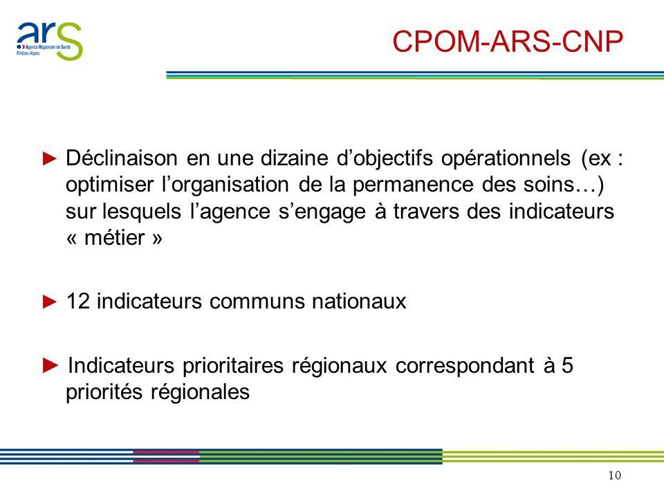 CPOM-ARS-CNP