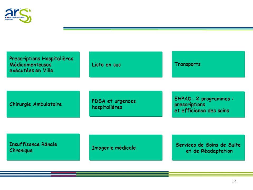 Les dix priorités communes 2010-2011 du PRGDR