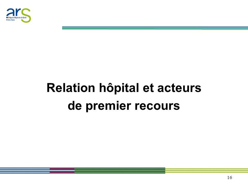 Relation hôpital et acteurs