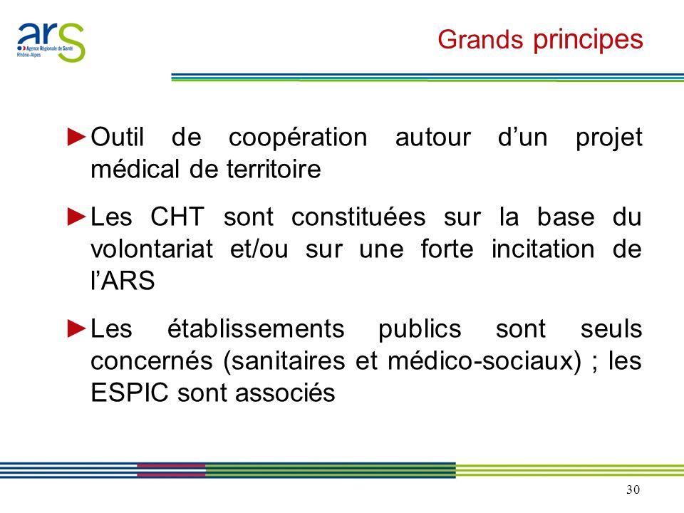 Grands principes ►Outil de coopération autour d'un projet médical de territoire.
