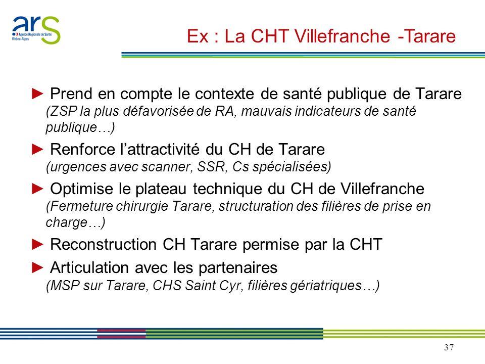 Ex : La CHT Villefranche -Tarare