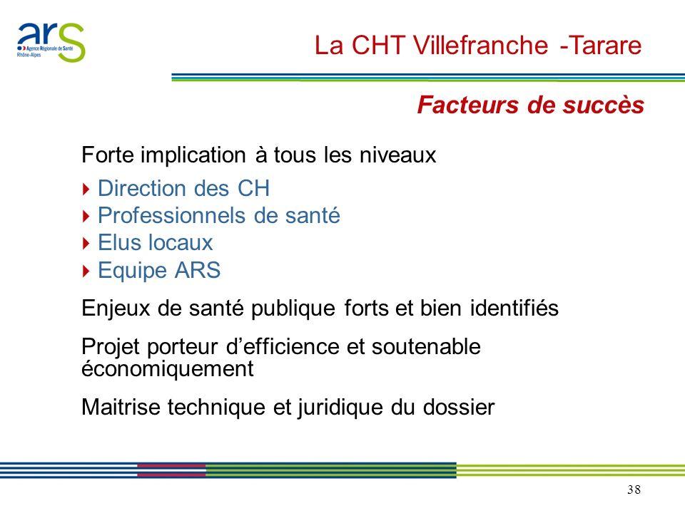 La CHT Villefranche -Tarare