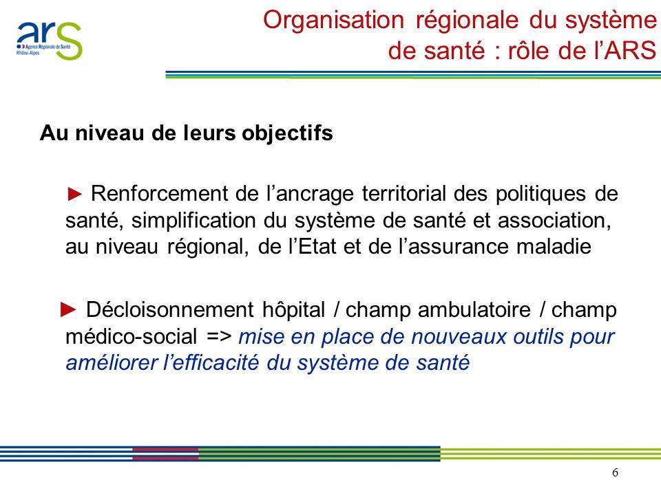 Organisation régionale du système de santé : rôle de l'ARS