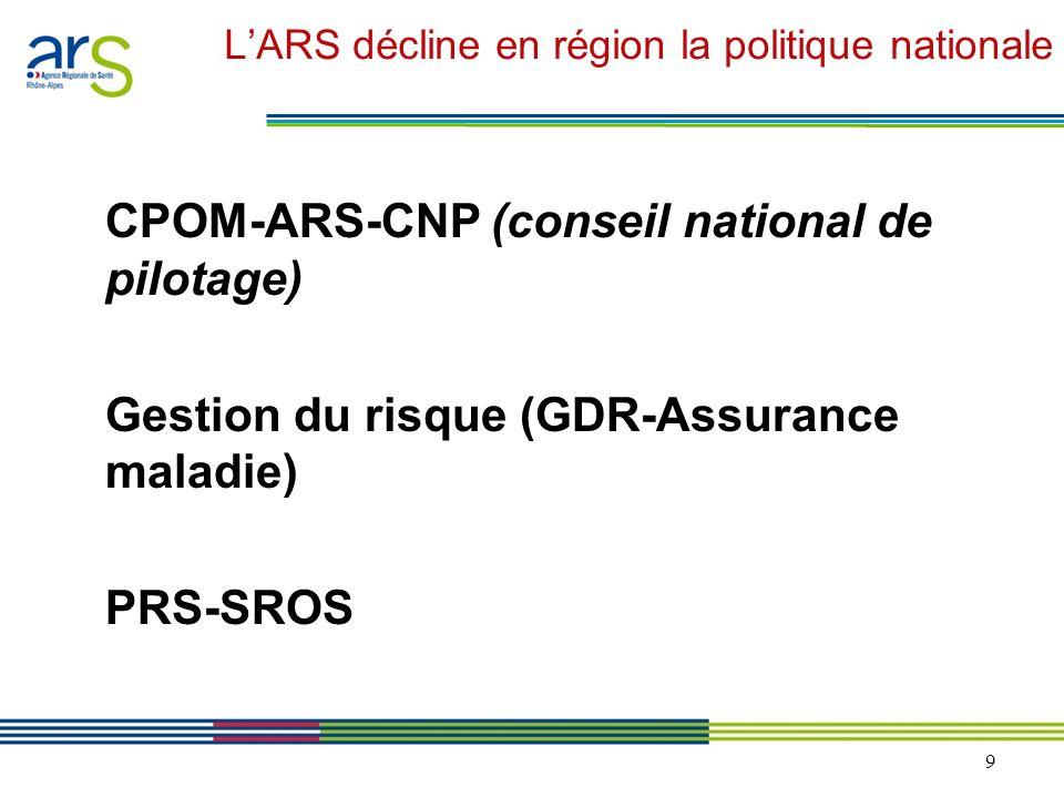 L'ARS décline en région la politique nationale