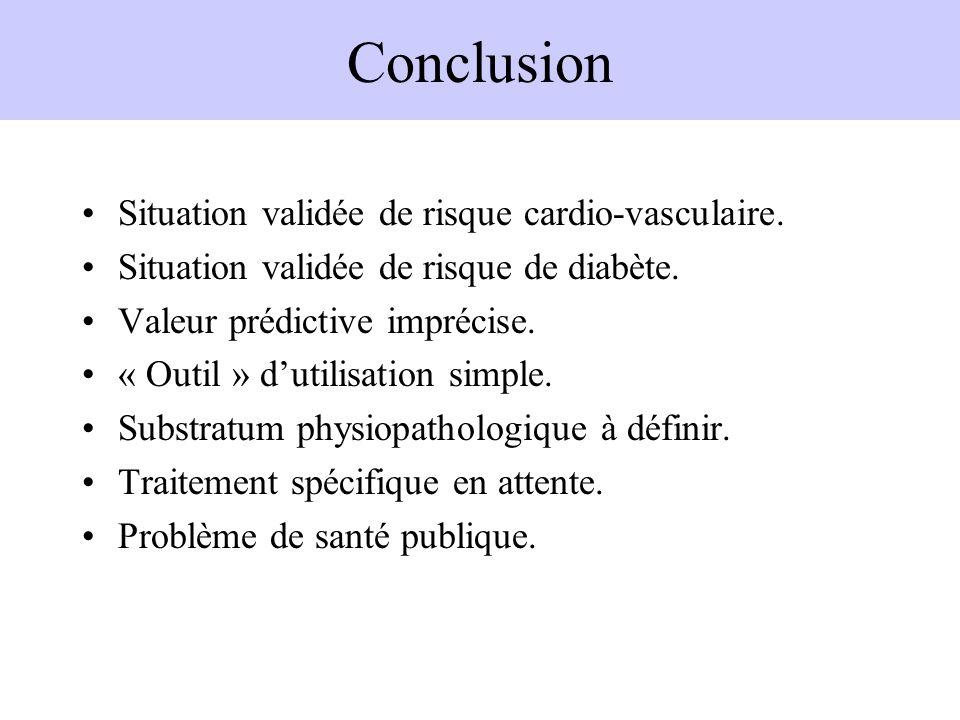 Conclusion Situation validée de risque cardio-vasculaire.