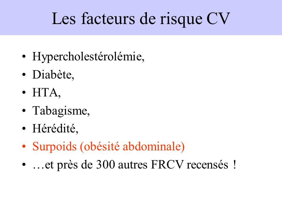 Les facteurs de risque CV