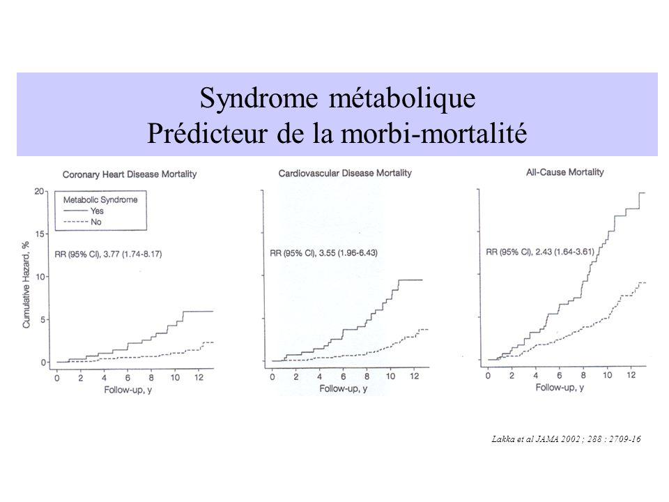 Syndrome métabolique Prédicteur de la morbi-mortalité
