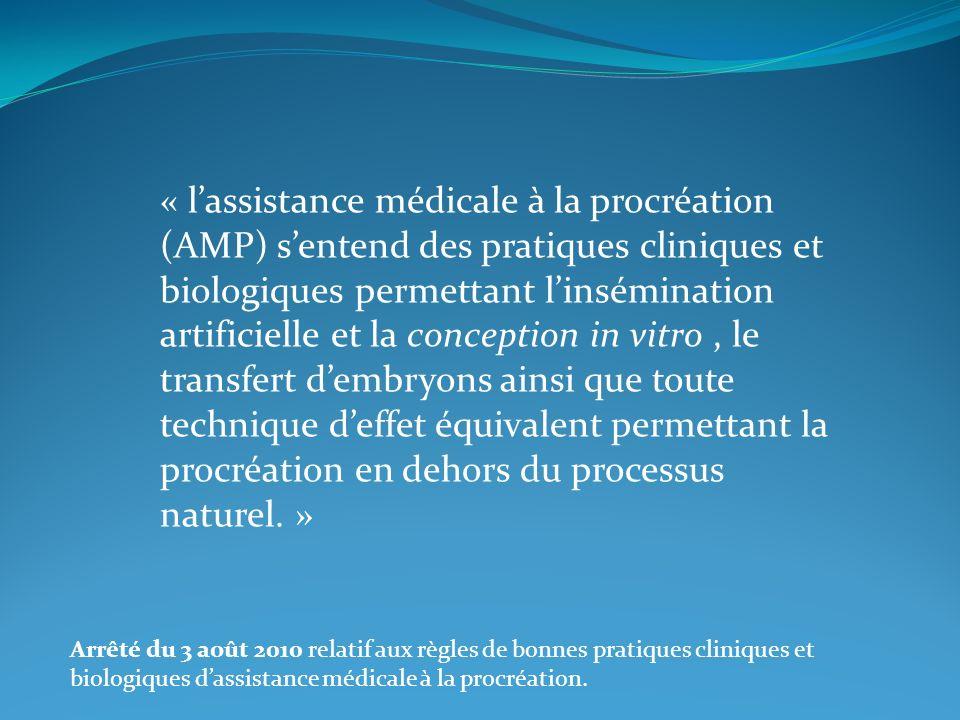 « l'assistance médicale à la procréation (AMP) s'entend des pratiques cliniques et biologiques permettant l'insémination artificielle et la conception in vitro , le transfert d'embryons ainsi que toute technique d'effet équivalent permettant la procréation en dehors du processus naturel. »