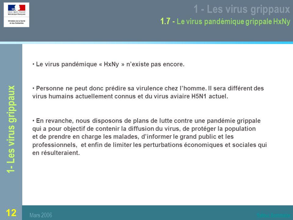 1 - Les virus grippaux 1.7 - Le virus pandémique grippale HxNy