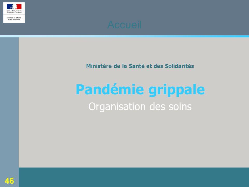 Ministère de la Santé et des Solidarités