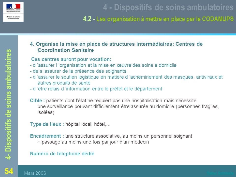 4- Dispositifs de soins ambulatoires