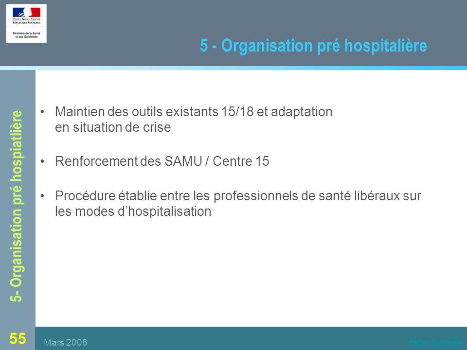 5 - Organisation pré hospitalière
