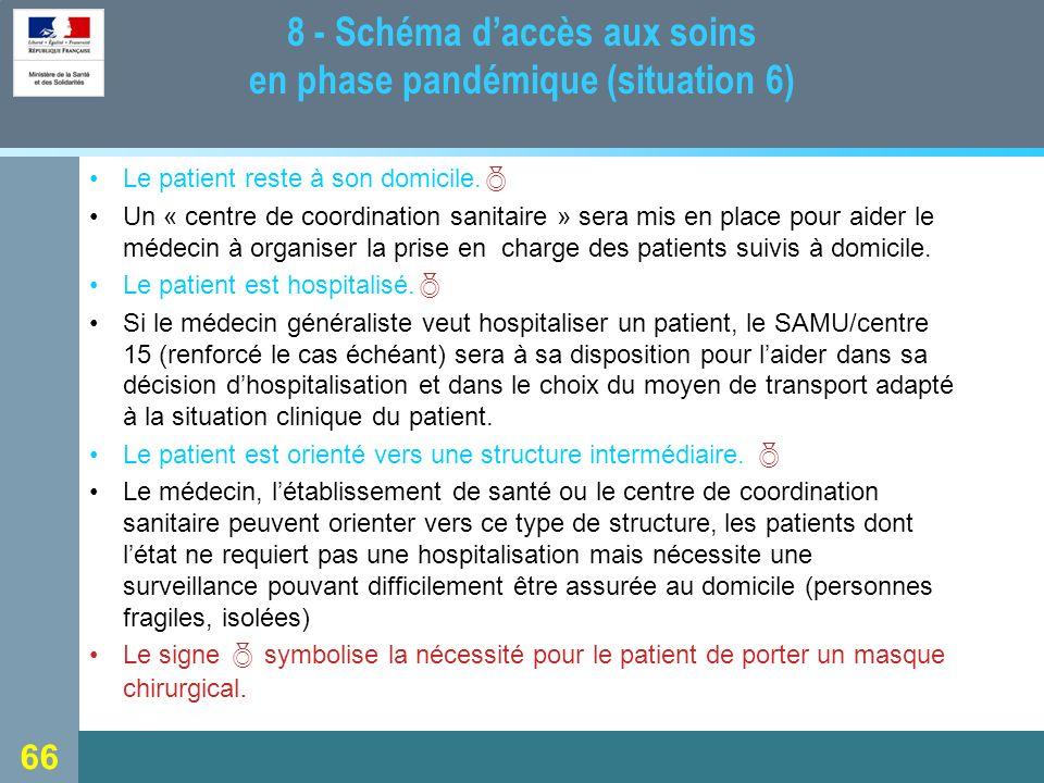 8 - Schéma d'accès aux soins en phase pandémique (situation 6)