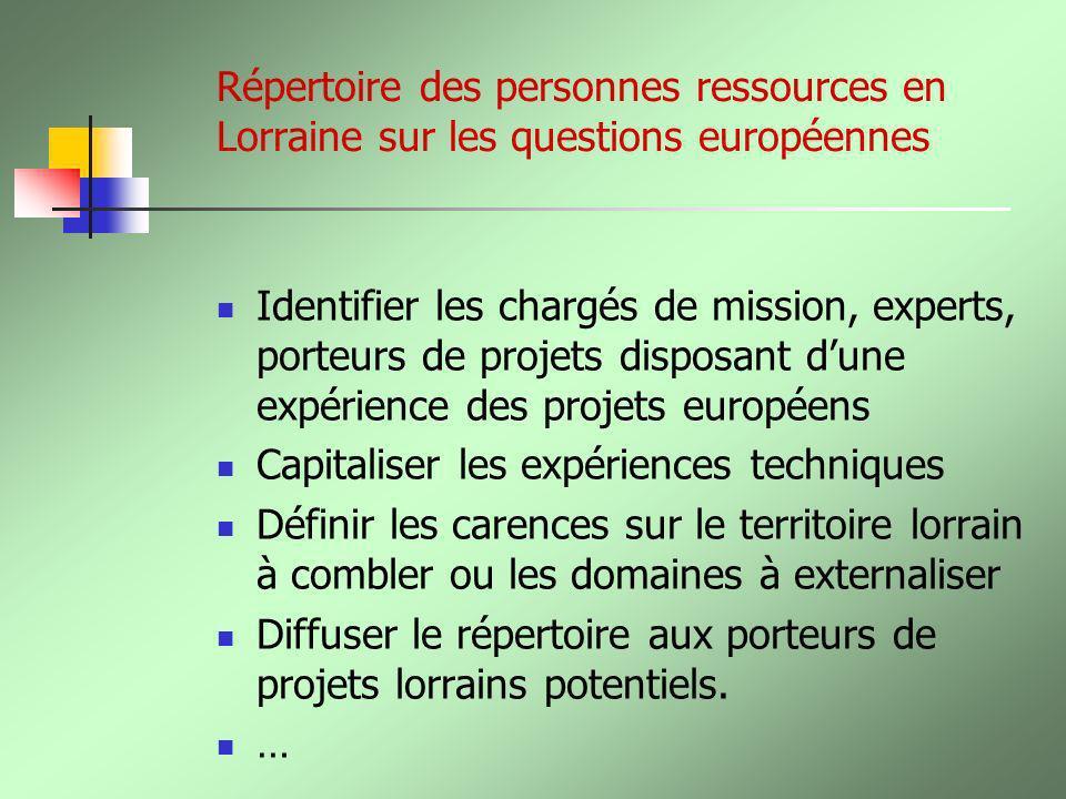Répertoire des personnes ressources en Lorraine sur les questions européennes