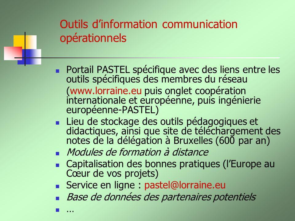 Outils d'information communication opérationnels