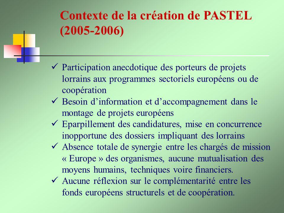 Contexte de la création de PASTEL (2005-2006)