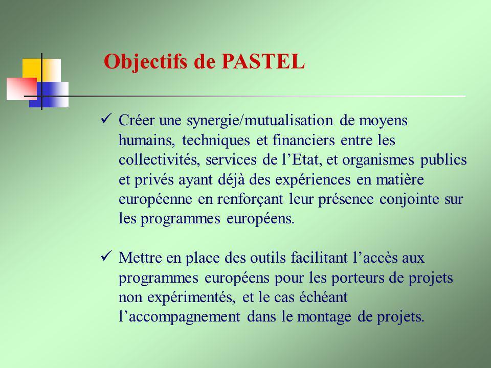 Objectifs de PASTEL
