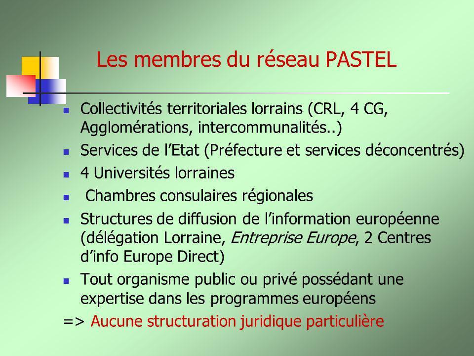 Les membres du réseau PASTEL