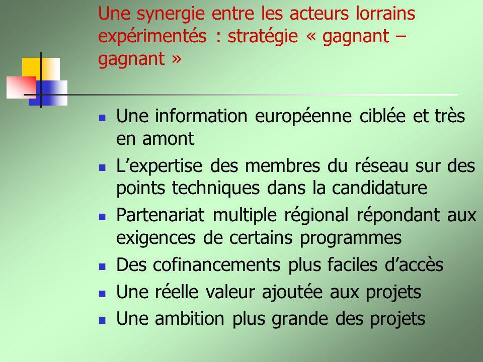 Une synergie entre les acteurs lorrains expérimentés : stratégie « gagnant – gagnant »