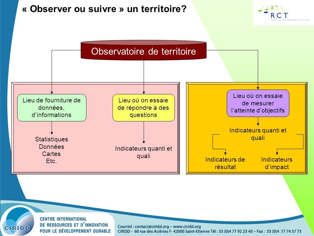 « Observer ou suivre » un territoire