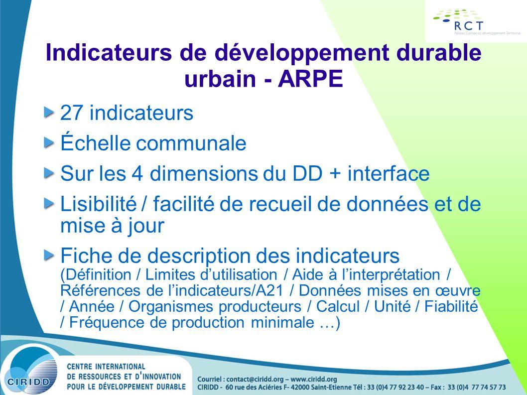 Indicateurs de développement durable urbain - ARPE