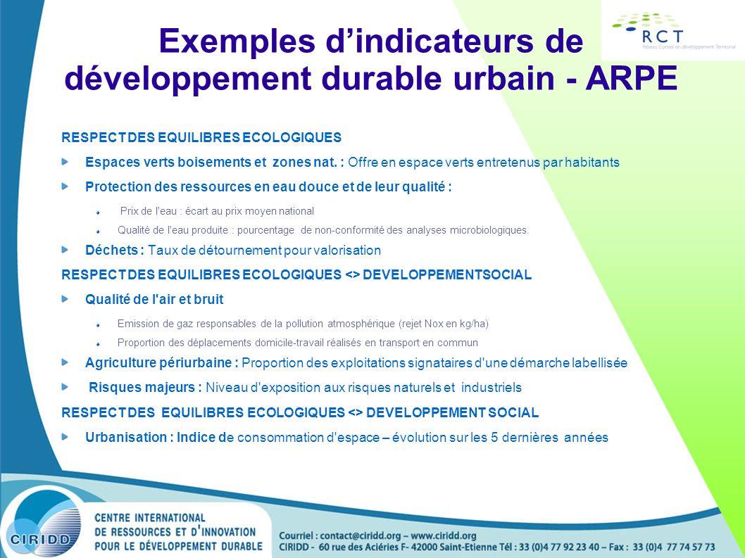 Exemples d'indicateurs de développement durable urbain - ARPE