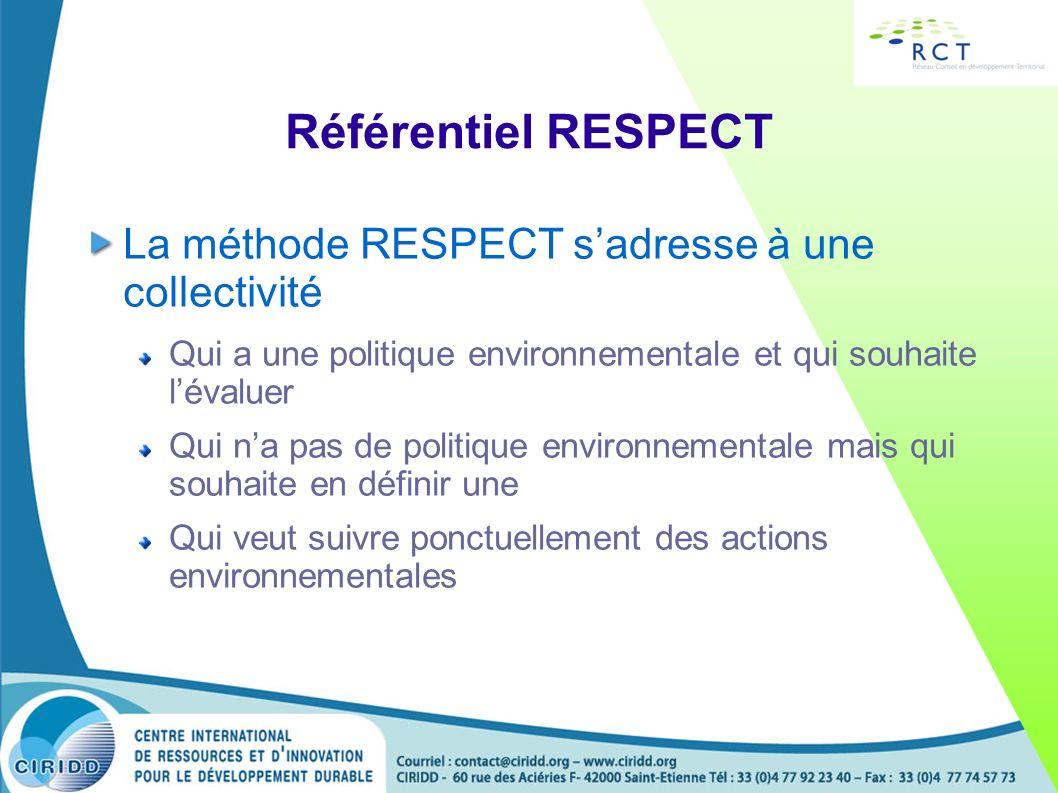 Référentiel RESPECT La méthode RESPECT s'adresse à une collectivité