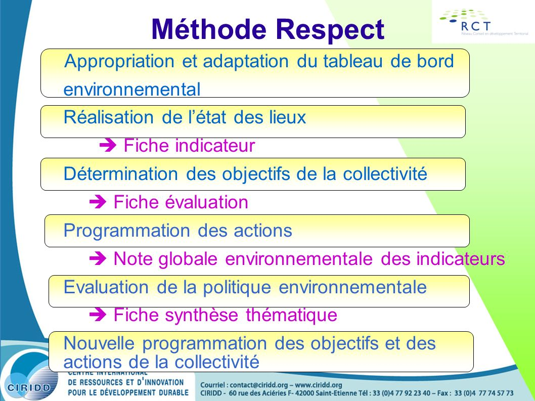 Méthode Respect Appropriation et adaptation du tableau de bord
