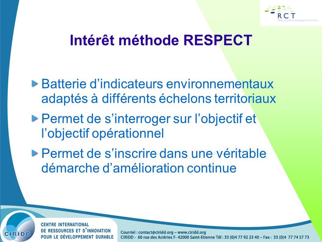 Intérêt méthode RESPECT
