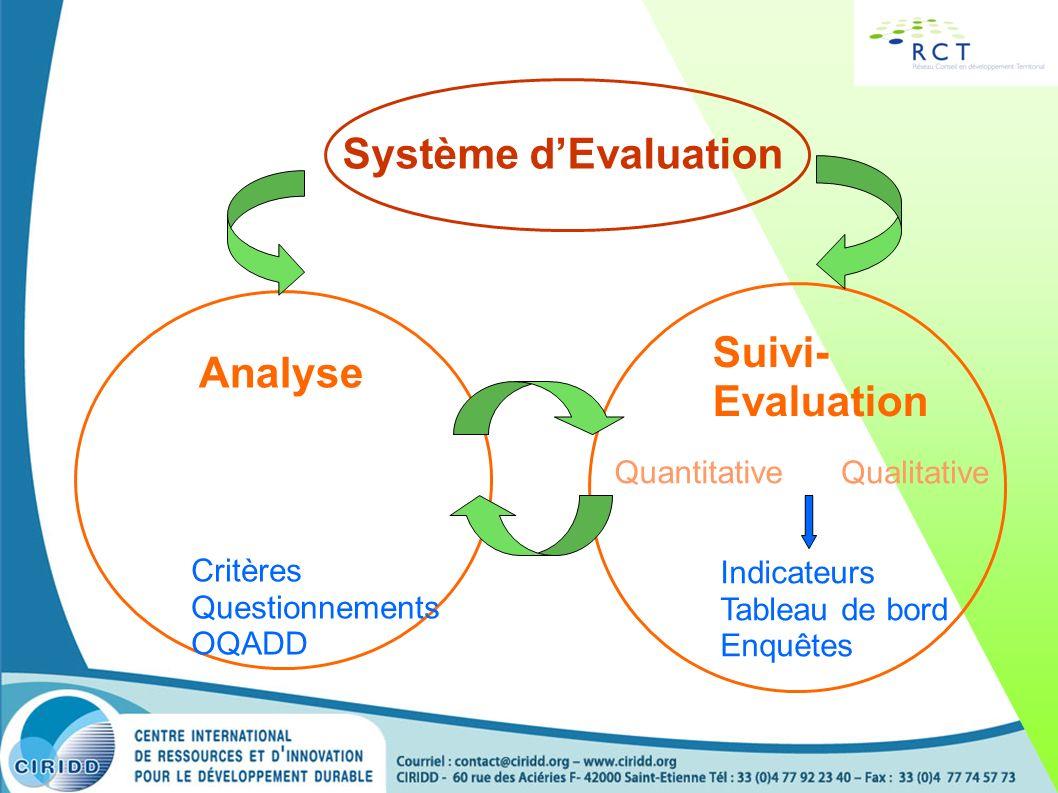 Système d'Evaluation Suivi- Evaluation Analyse Critères