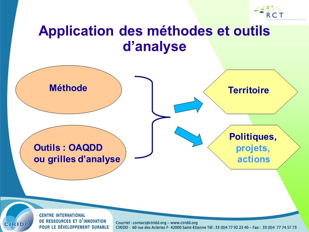 Application des méthodes et outils d'analyse