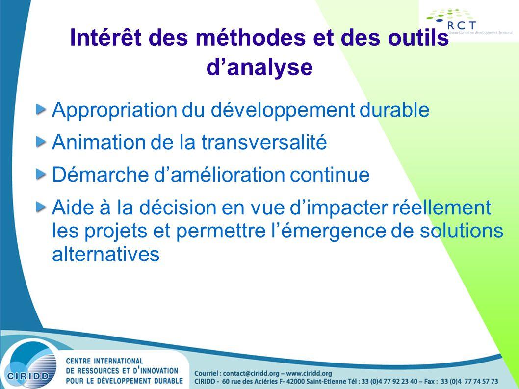 Intérêt des méthodes et des outils d'analyse