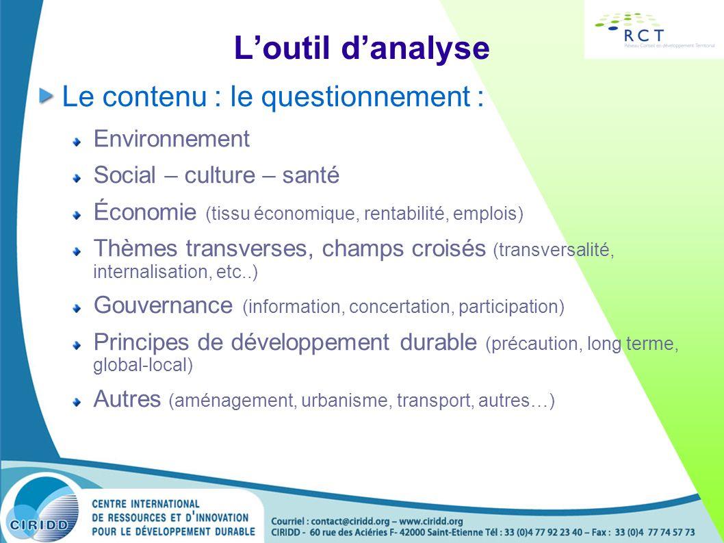 L'outil d'analyse Le contenu : le questionnement : Environnement